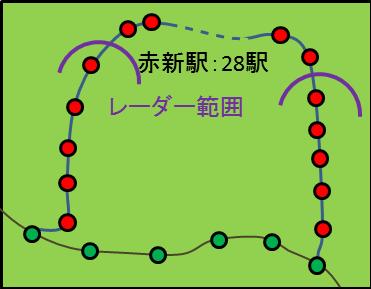 Kamaisi